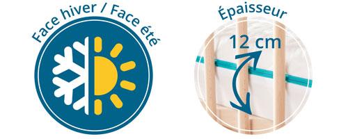 matelas-bébé-climatisé v1-face-été-